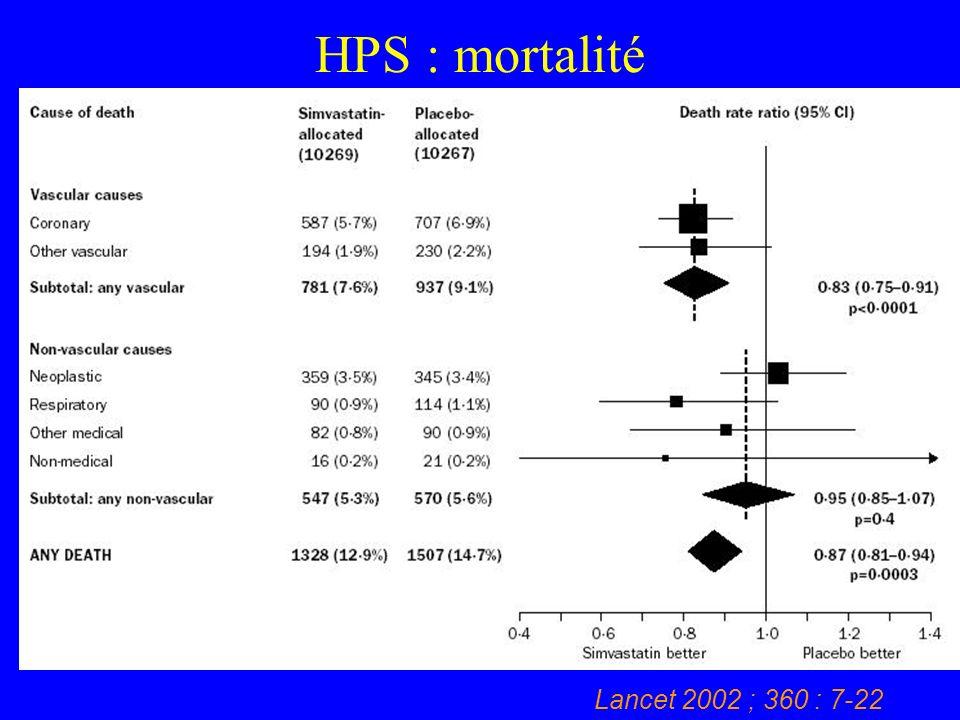 HPS : mortalité Lancet 2002 ; 360 : 7-22