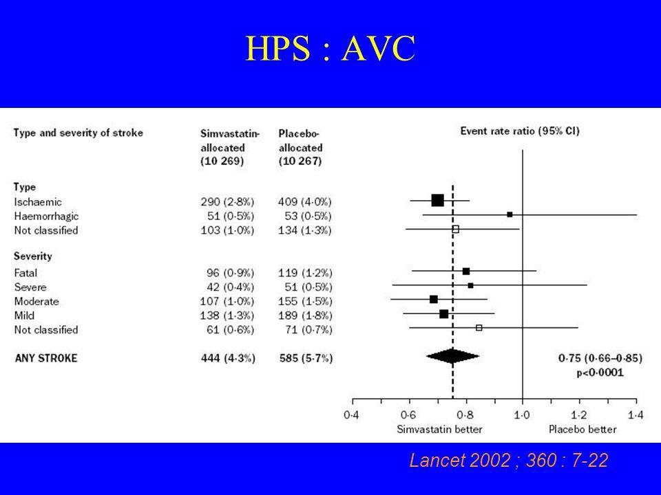HPS : AVC Lancet 2002 ; 360 : 7-22