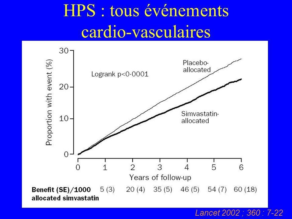 HPS : tous événements cardio-vasculaires