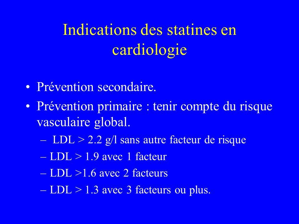 Indications des statines en cardiologie