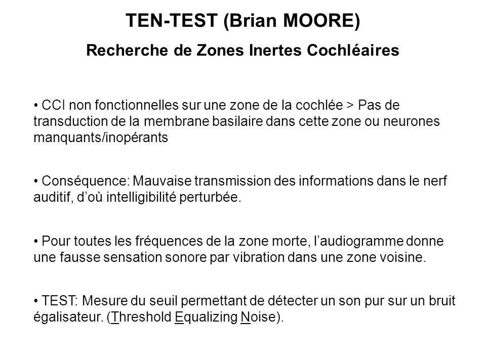 TEN-TEST (Brian MOORE) Recherche de Zones Inertes Cochléaires