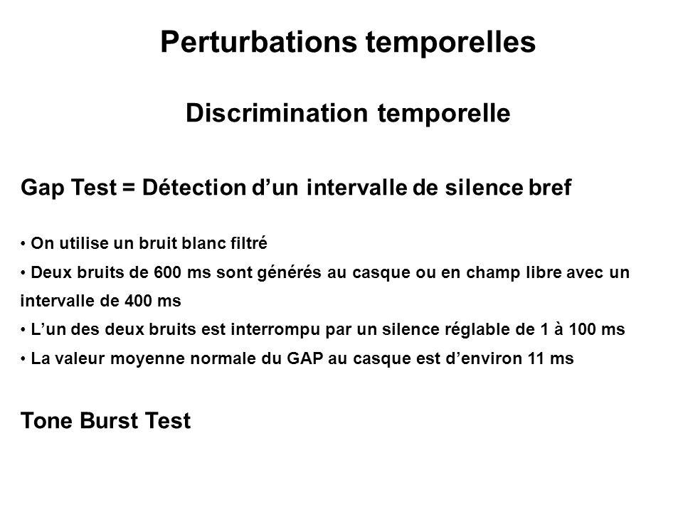 Perturbations temporelles Discrimination temporelle