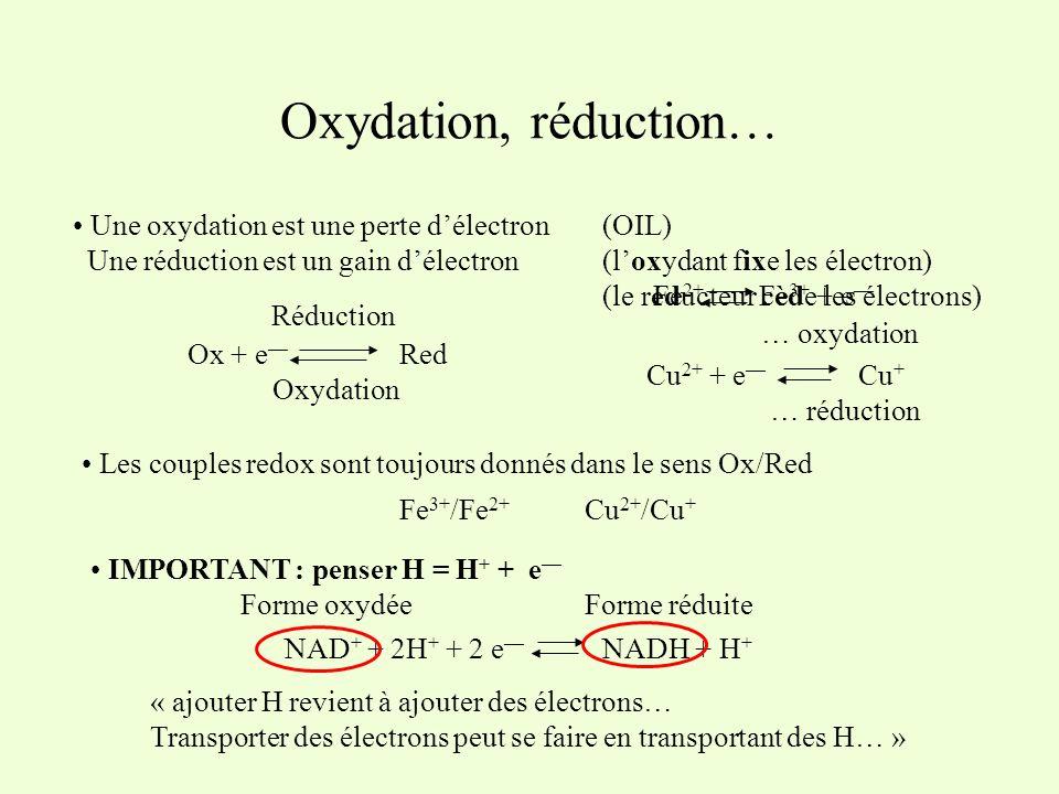 Oxydation, réduction… Une oxydation est une perte d'électron
