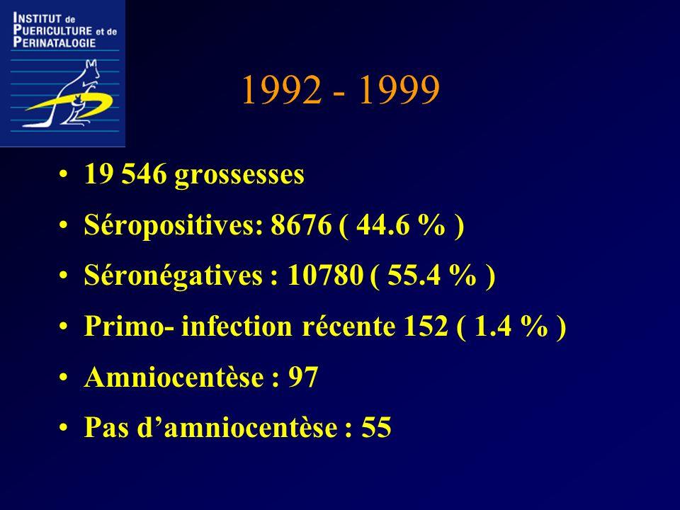 1992 - 1999 19 546 grossesses Séropositives: 8676 ( 44.6 % )