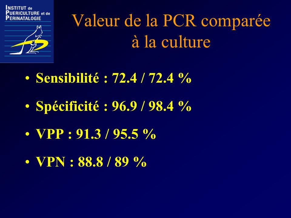 Valeur de la PCR comparée à la culture