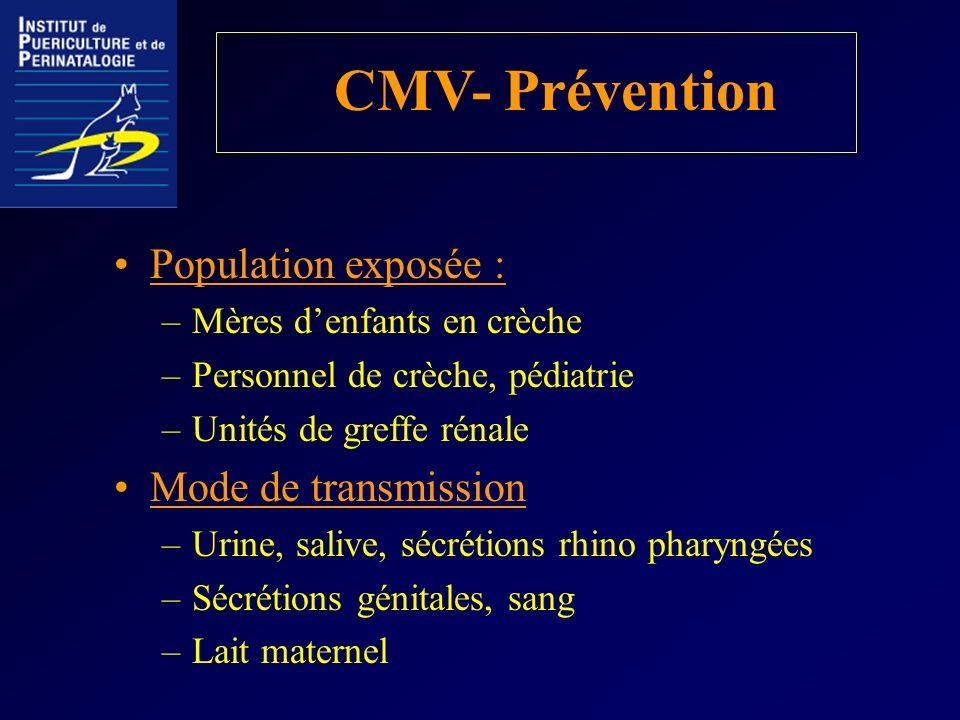 CMV- Prévention Population exposée : Mode de transmission