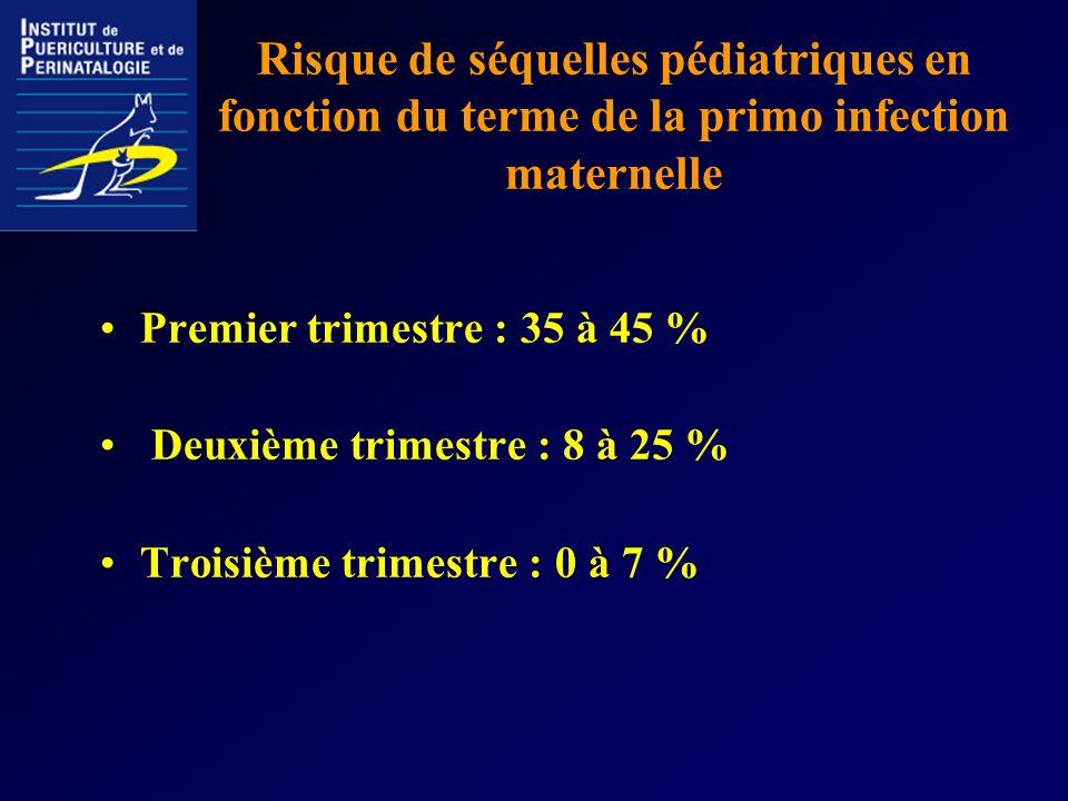 Risque de séquelles pédiatriques en fonction du terme de la primo infection maternelle