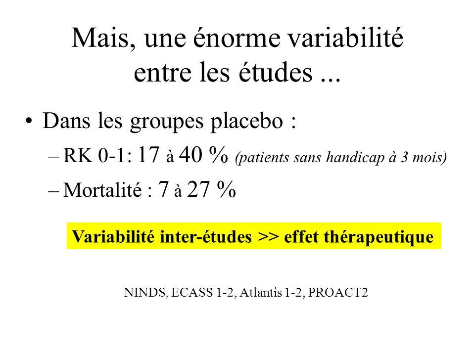 Mais, une énorme variabilité entre les études ...