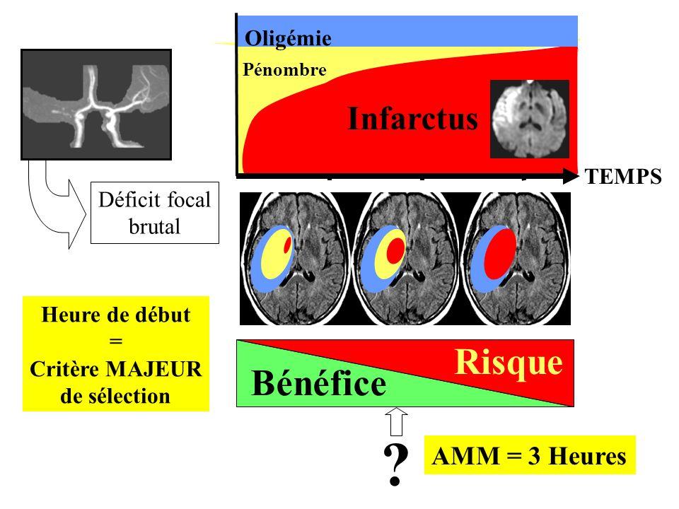 Risque Bénéfice Infarctus AMM = 3 Heures Oligémie TEMPS