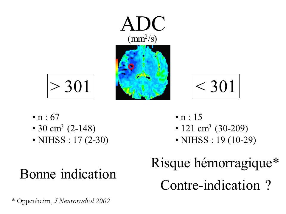 ADC > 301 < 301 Risque hémorragique* Bonne indication