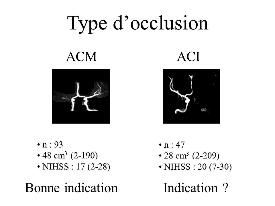 Type d'occlusion ACM ACI Bonne indication Indication n : 93