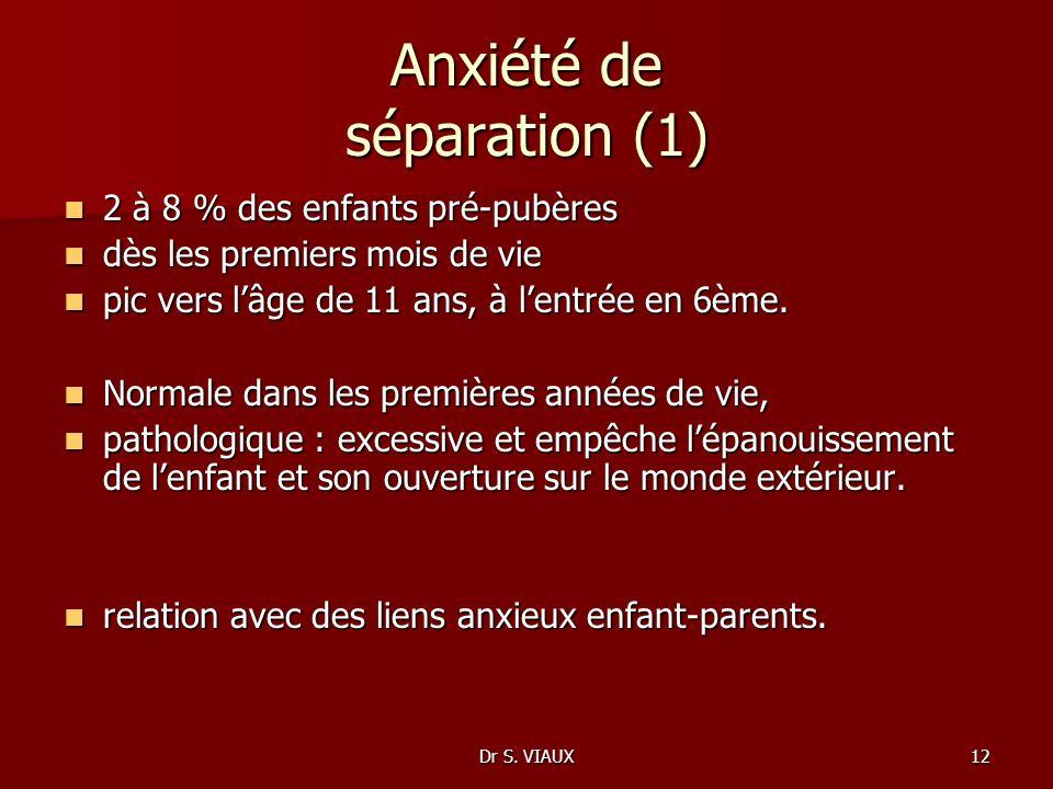 Anxiété de séparation (1)