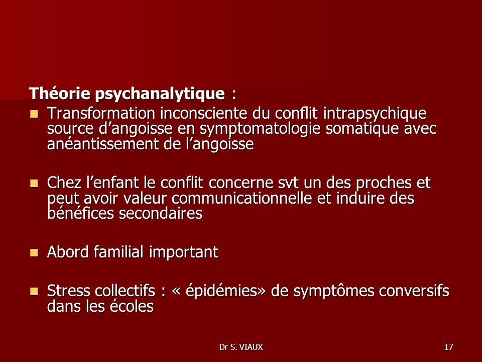Théorie psychanalytique :