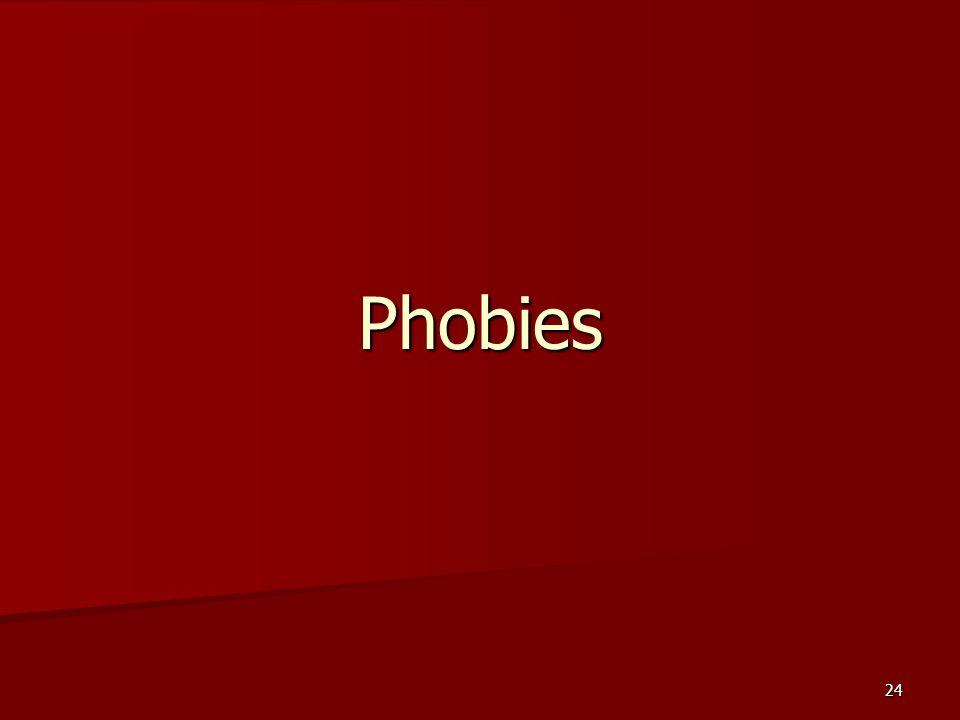 Phobies