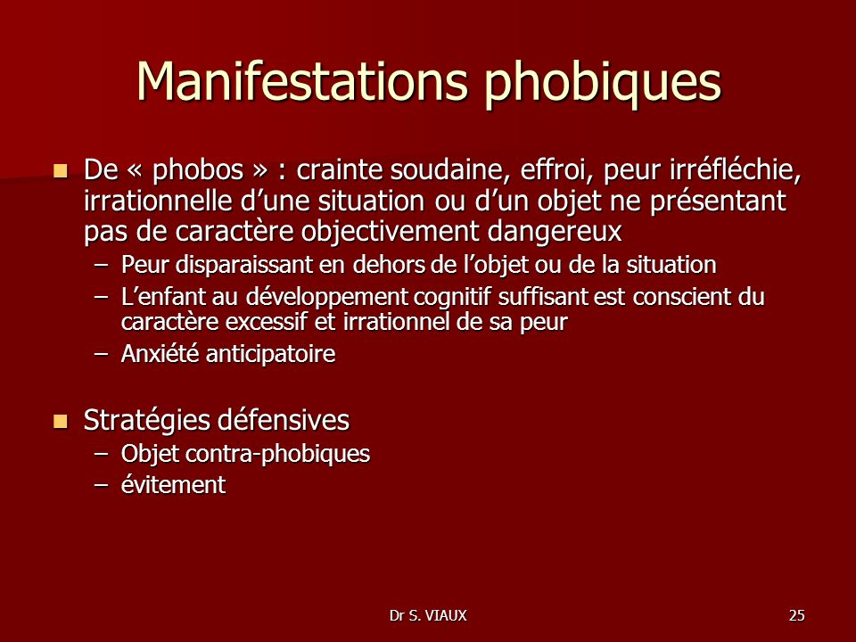 Manifestations phobiques