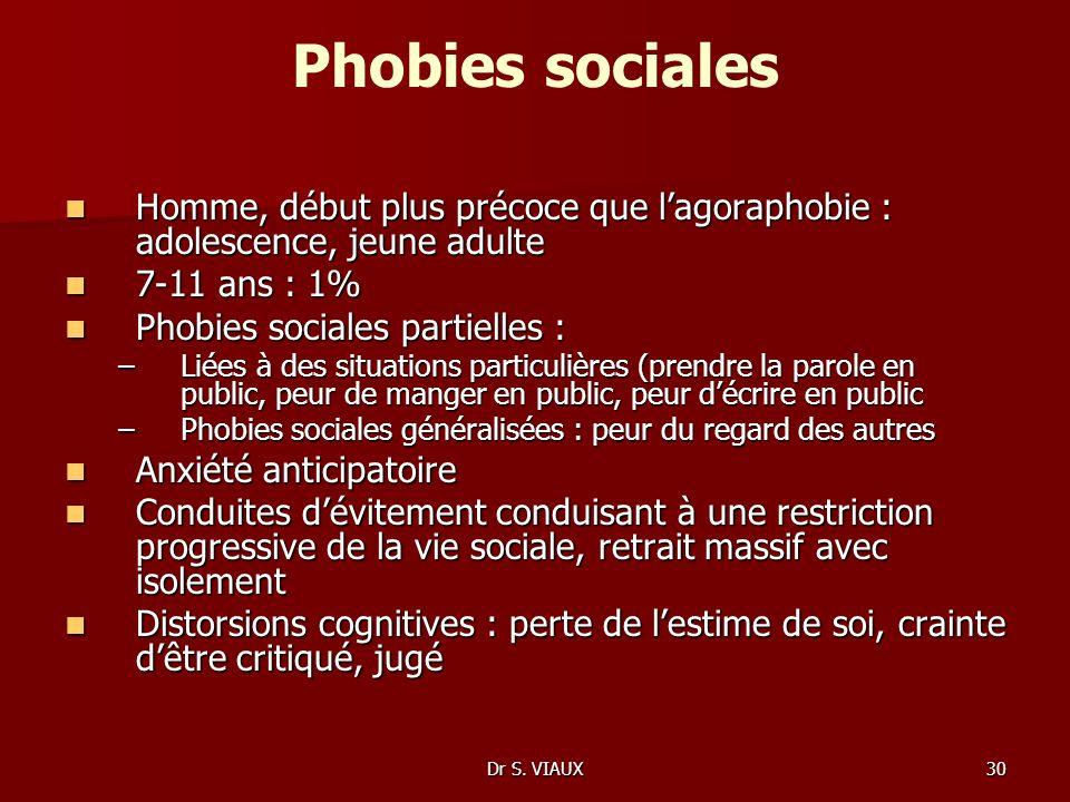 Phobies sociales Homme, début plus précoce que l'agoraphobie : adolescence, jeune adulte. 7-11 ans : 1%