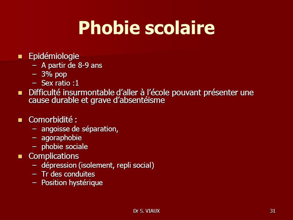 Phobie scolaire Epidémiologie