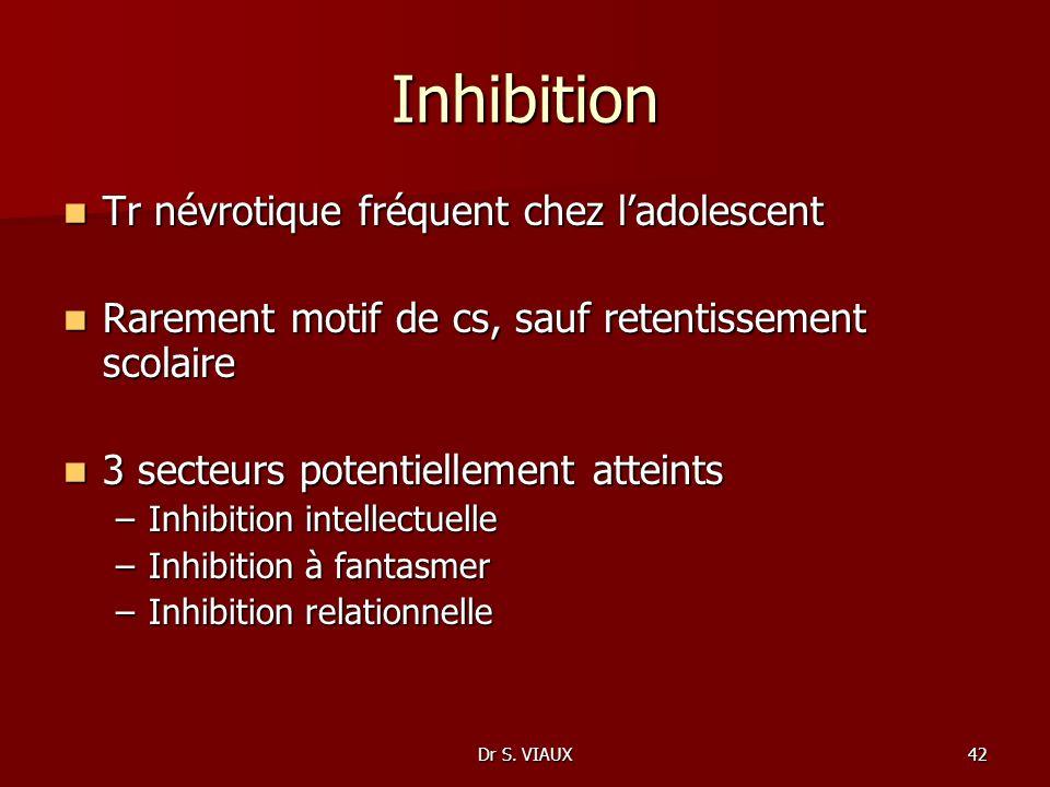 Inhibition Tr névrotique fréquent chez l'adolescent