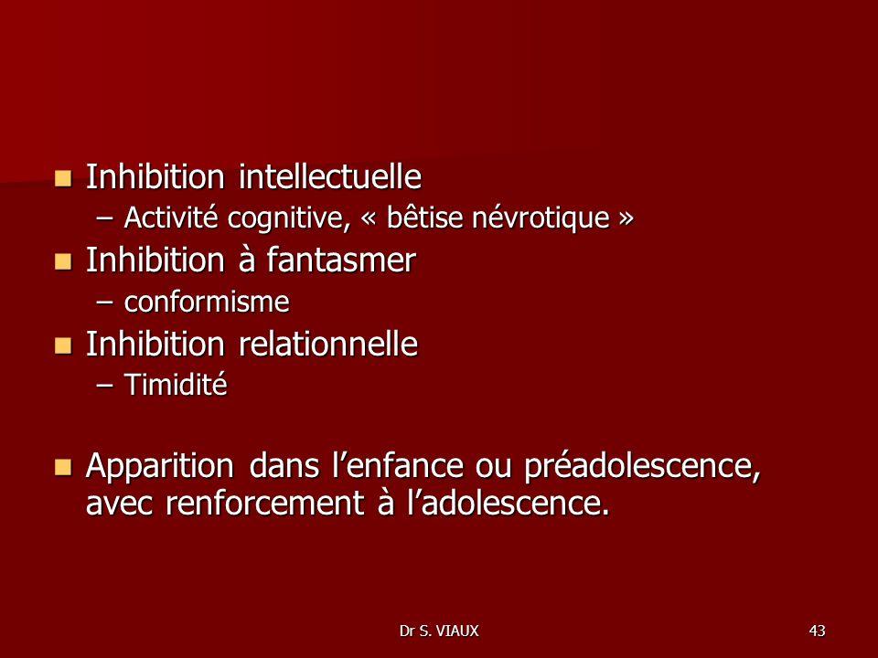 Inhibition intellectuelle Inhibition à fantasmer