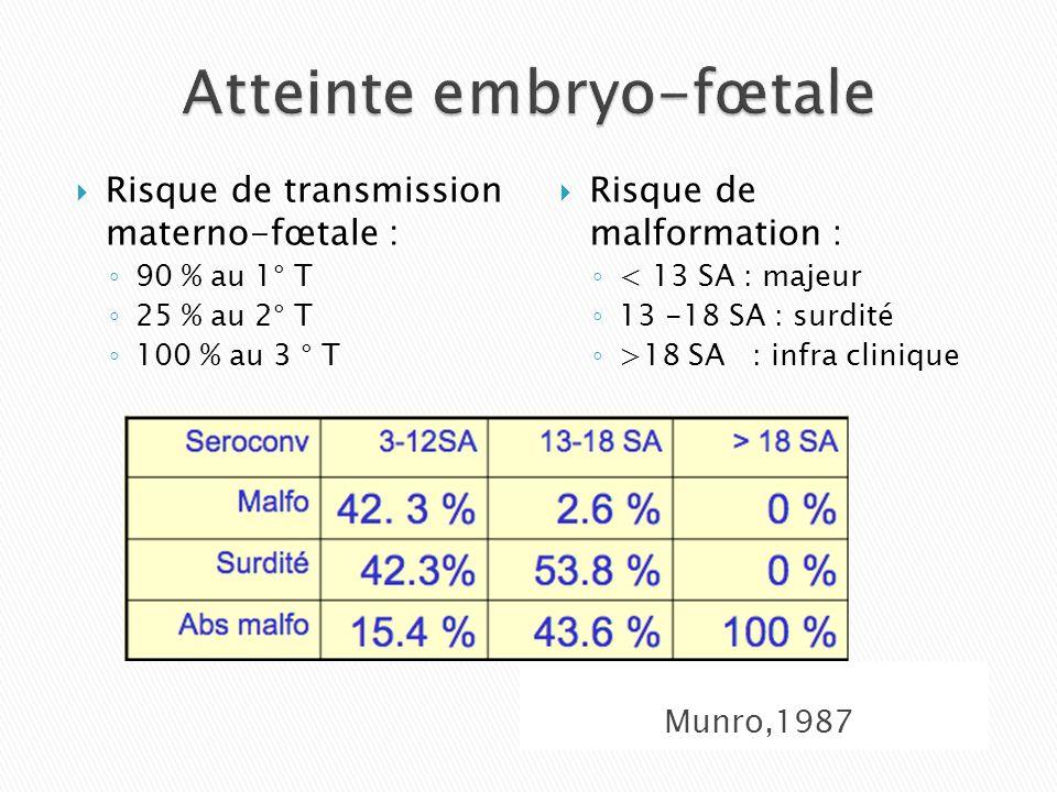 Atteinte embryo-fœtale