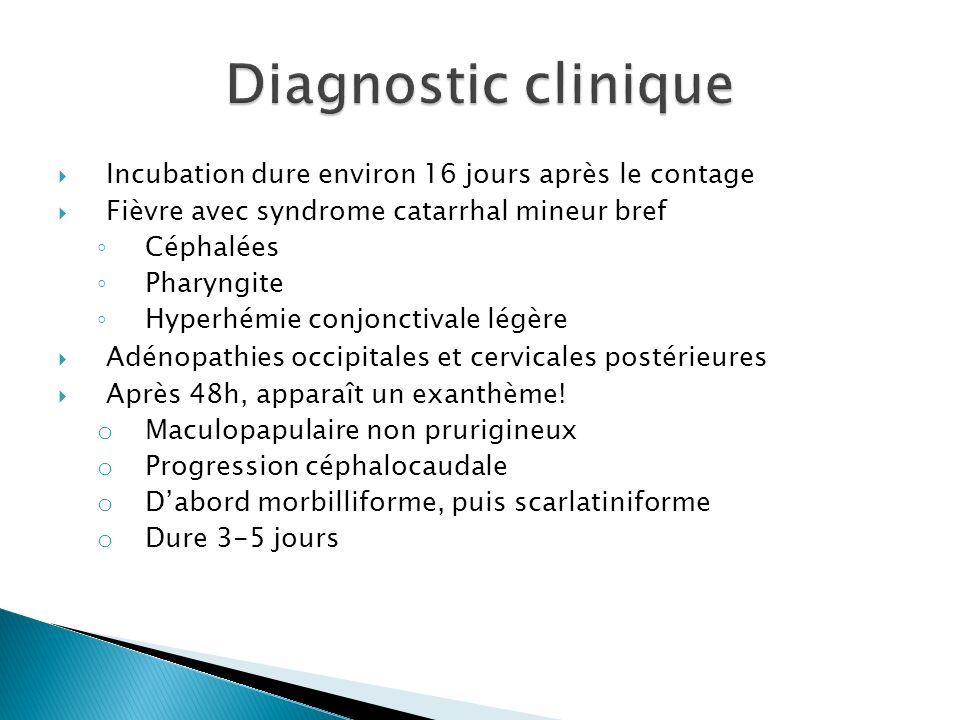 Diagnostic clinique Incubation dure environ 16 jours après le contage