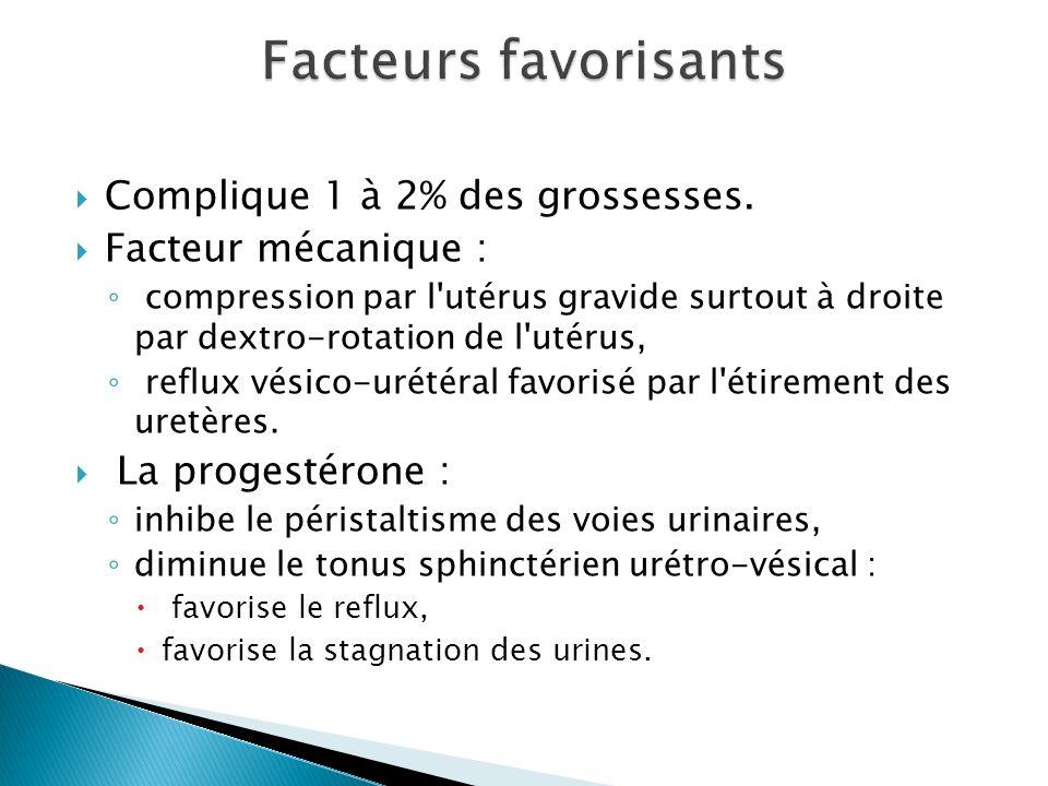 Facteurs favorisants Complique 1 à 2% des grossesses.