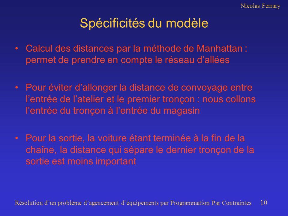 Spécificités du modèle