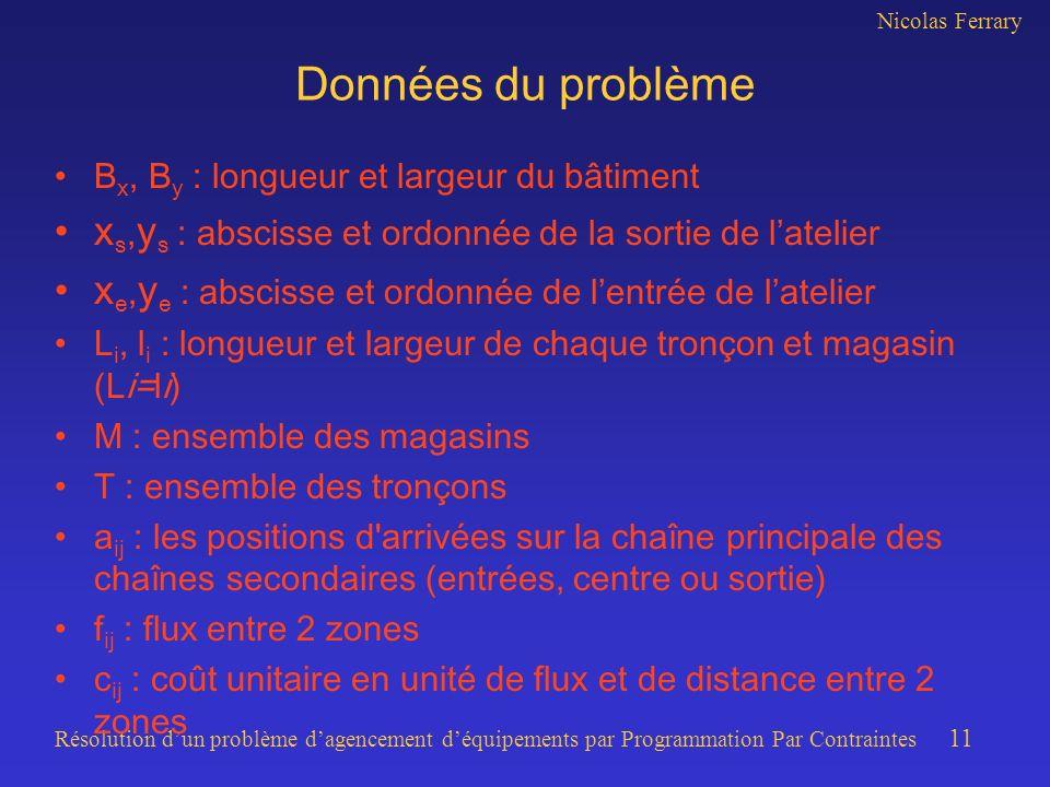Données du problème Bx, By : longueur et largeur du bâtiment. xs,ys : abscisse et ordonnée de la sortie de l'atelier.