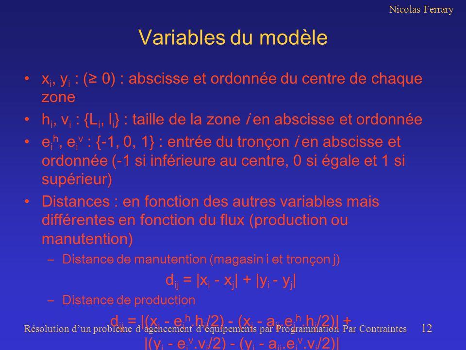 Variables du modèle xi, yi : (≥ 0) : abscisse et ordonnée du centre de chaque zone. hi, vi : {Li, li} : taille de la zone i en abscisse et ordonnée.