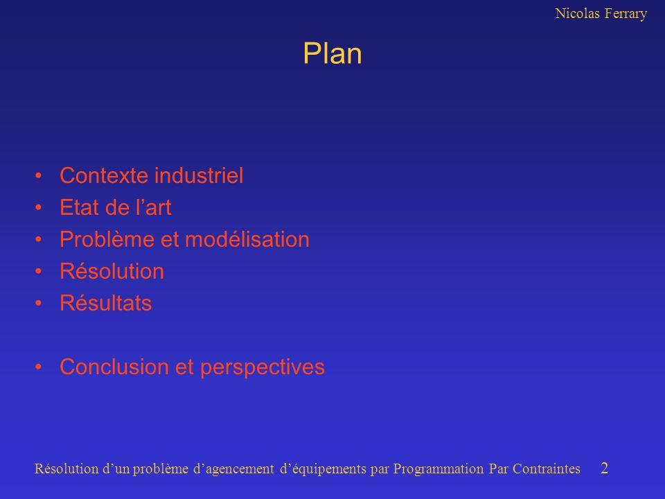 Plan Contexte industriel Etat de l'art Problème et modélisation