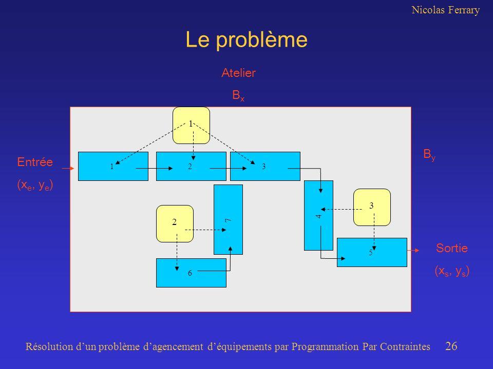 Le problème Atelier Bx By Entrée (xe, ye) Sortie (xs, ys)