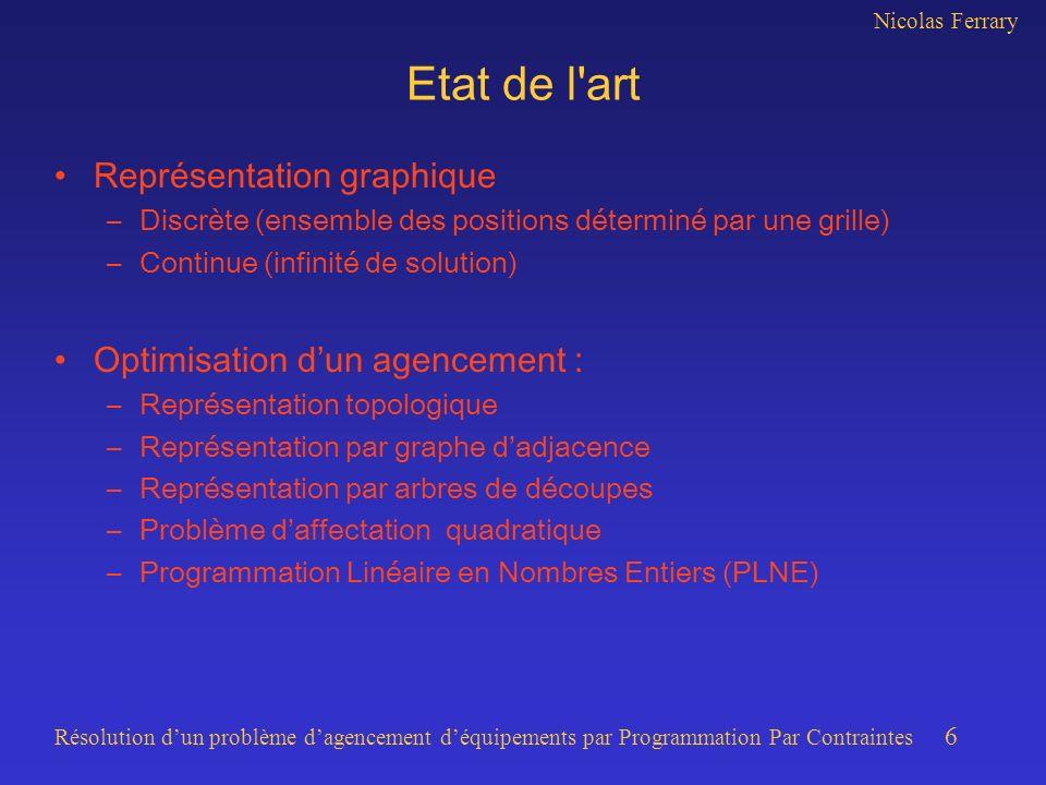 Etat de l art Représentation graphique Optimisation d'un agencement :