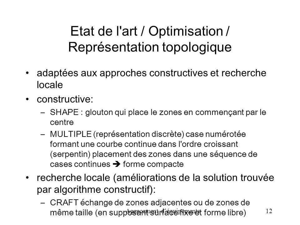 Etat de l art / Optimisation / Représentation topologique