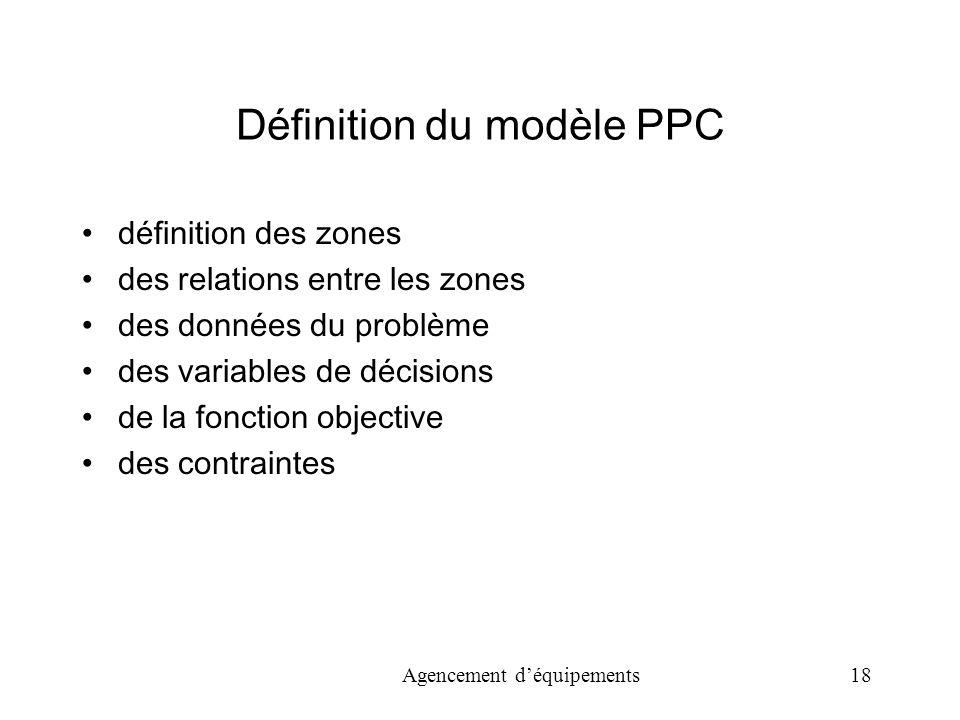 Définition du modèle PPC