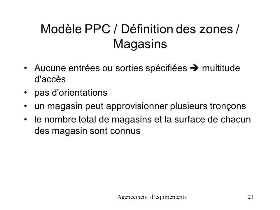 Modèle PPC / Définition des zones / Magasins