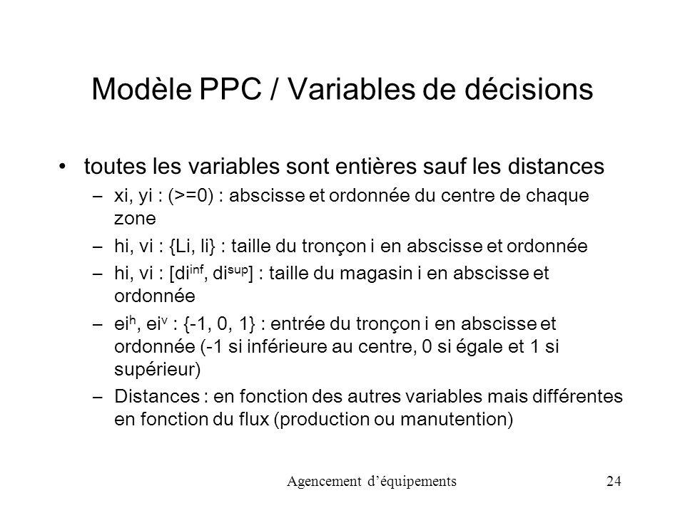 Modèle PPC / Variables de décisions