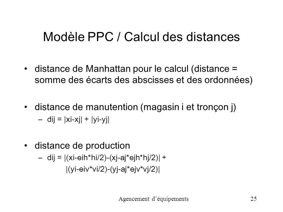 Modèle PPC / Calcul des distances