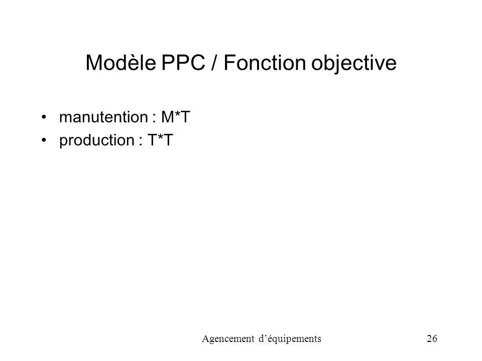 Modèle PPC / Fonction objective