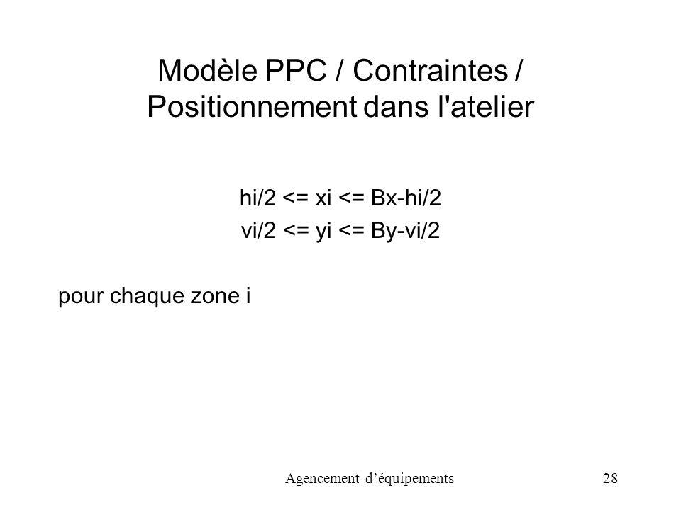Modèle PPC / Contraintes / Positionnement dans l atelier