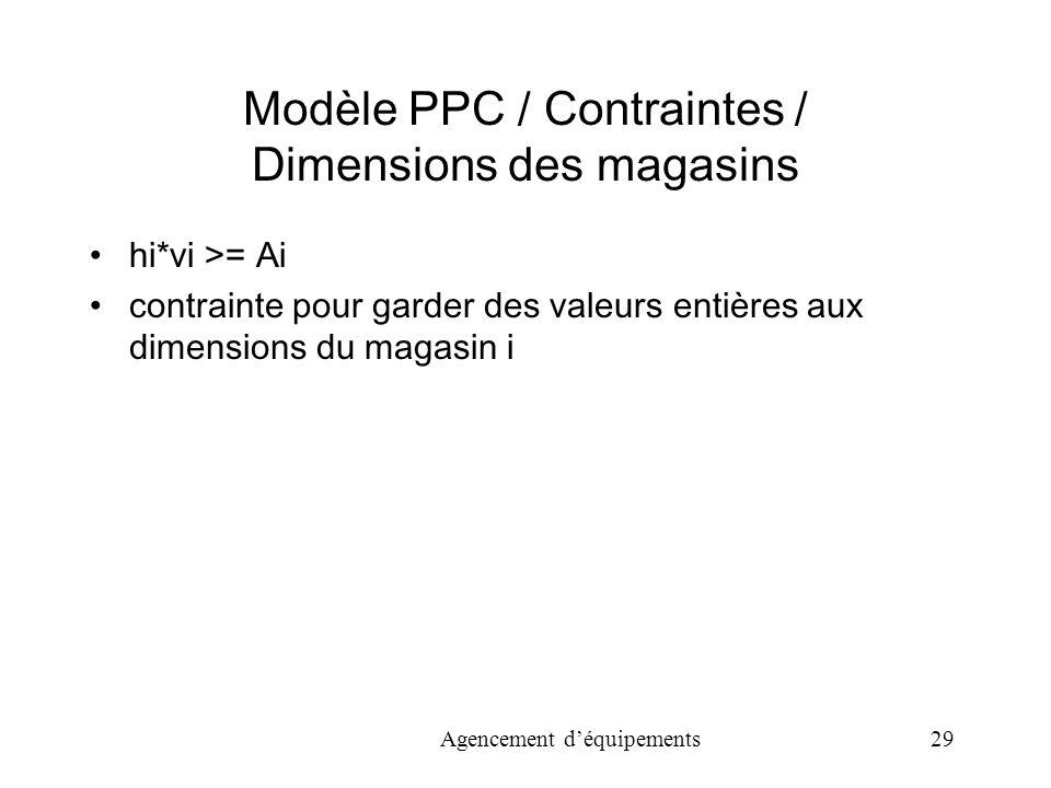Modèle PPC / Contraintes / Dimensions des magasins