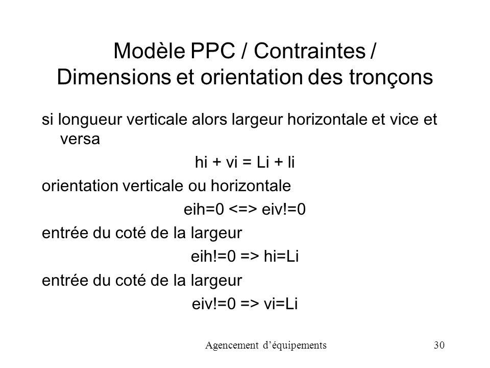 Modèle PPC / Contraintes / Dimensions et orientation des tronçons