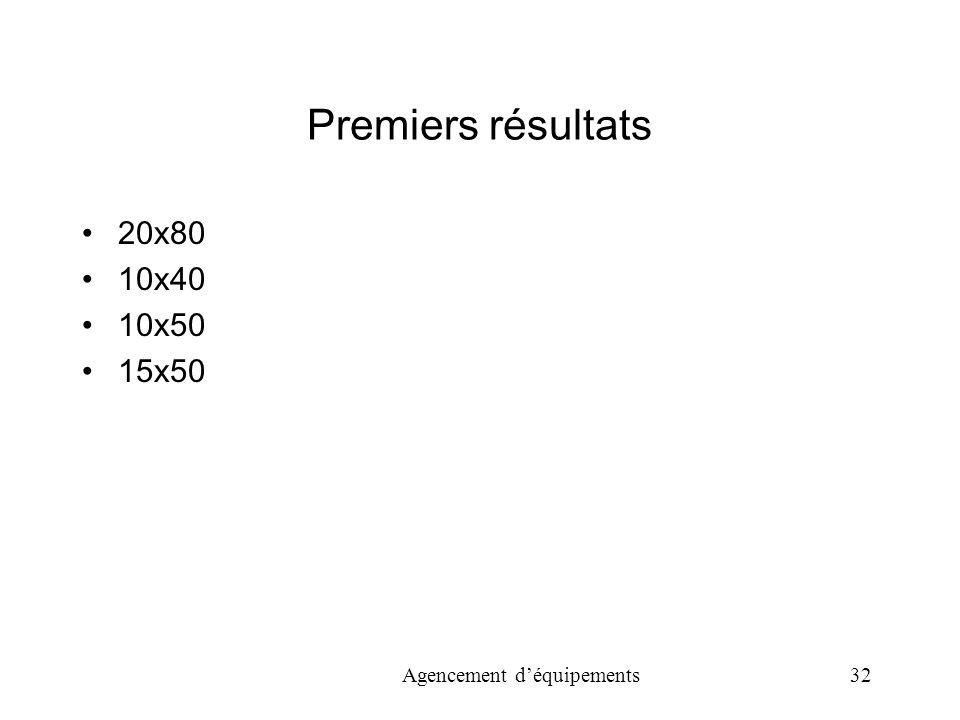 Premiers résultats 20x80 10x40 10x50 15x50 Agencement d'équipements 32