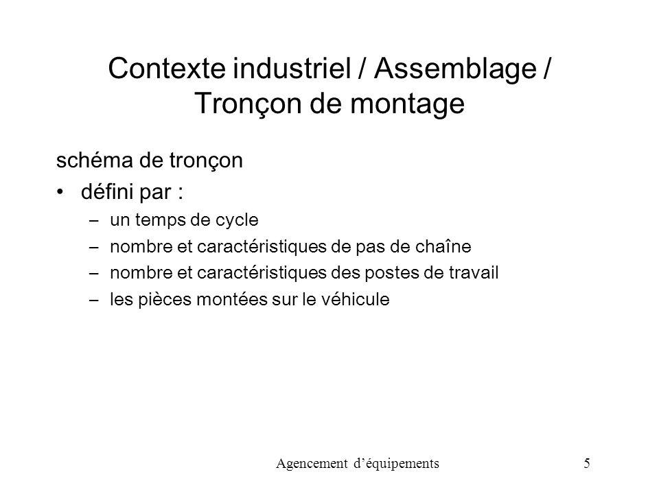Contexte industriel / Assemblage / Tronçon de montage