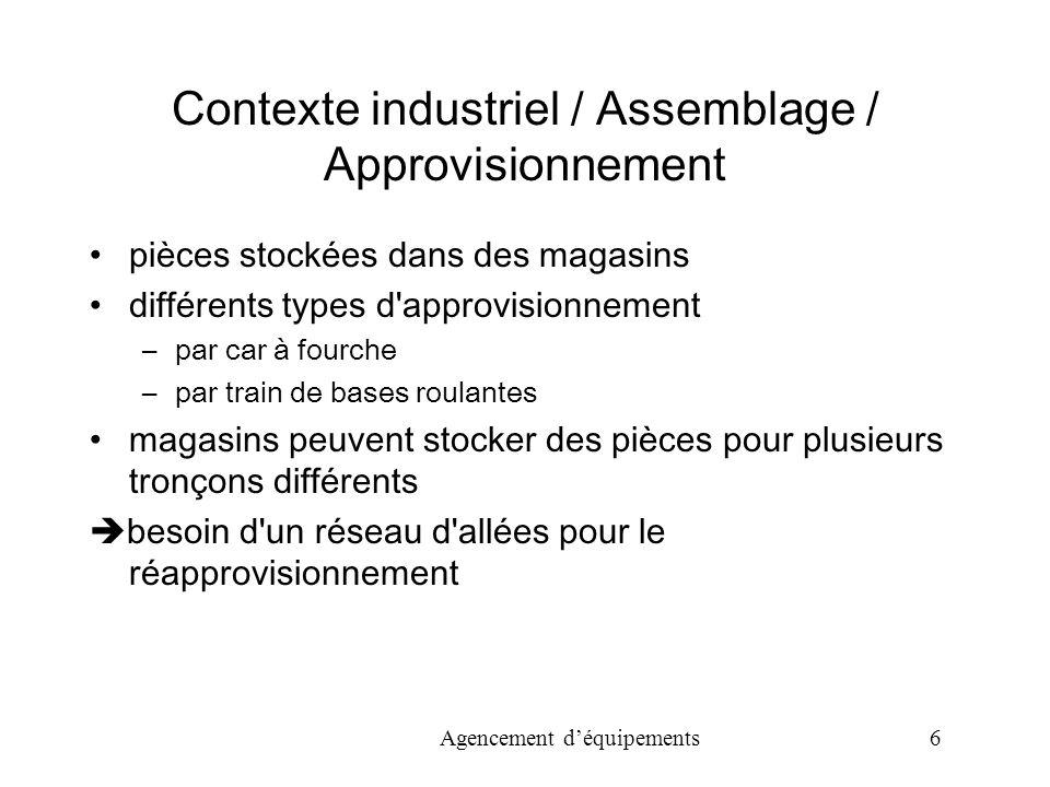 Contexte industriel / Assemblage / Approvisionnement