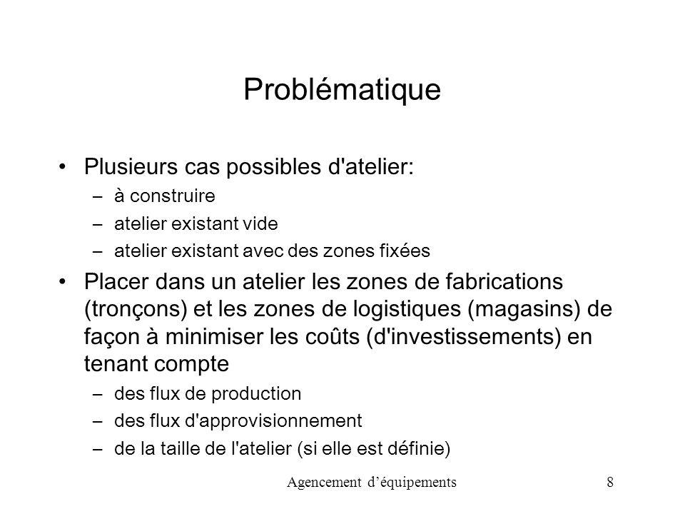 Problématique Plusieurs cas possibles d atelier:
