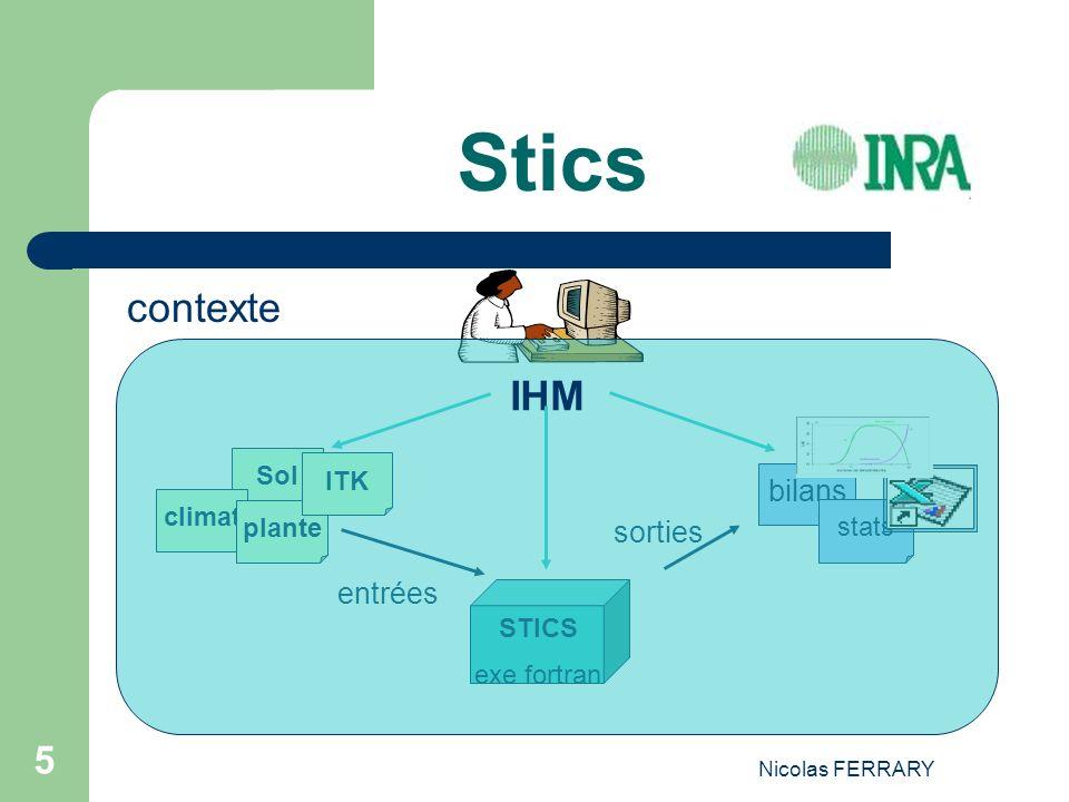 Stics contexte IHM bilans sorties entrées Sol ITK climat plante stats