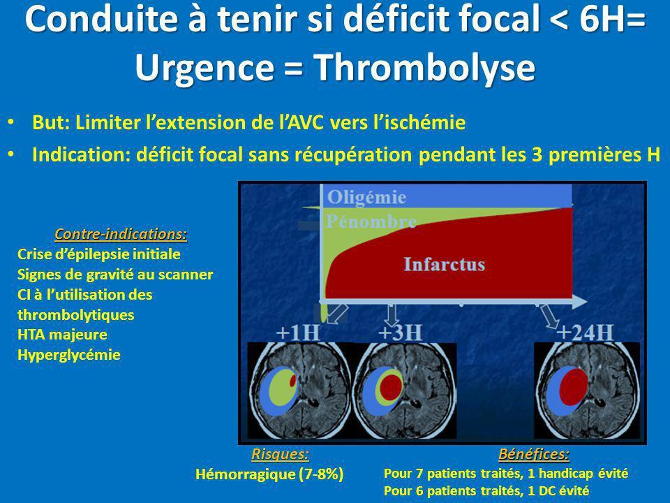 Conduite à tenir si déficit focal < 6H= Urgence = Thrombolyse