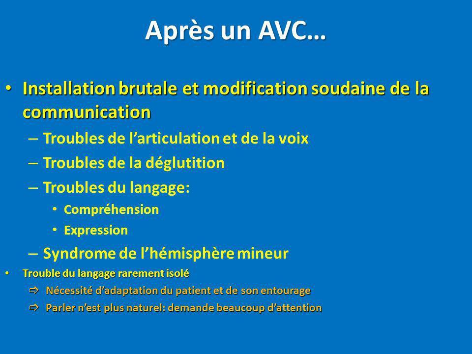 Après un AVC… Installation brutale et modification soudaine de la communication. Troubles de l'articulation et de la voix.