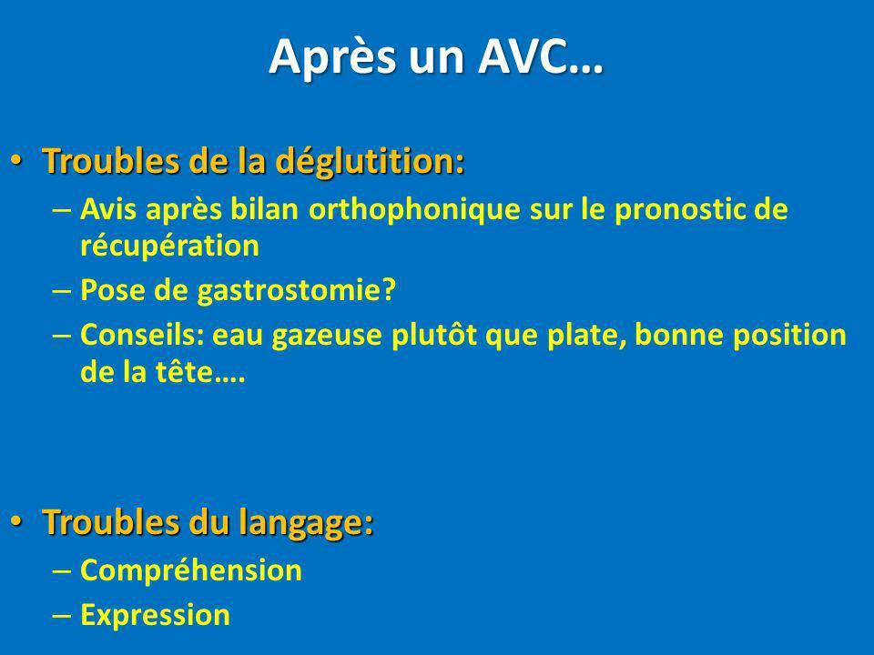 Après un AVC… Troubles de la déglutition: Troubles du langage: