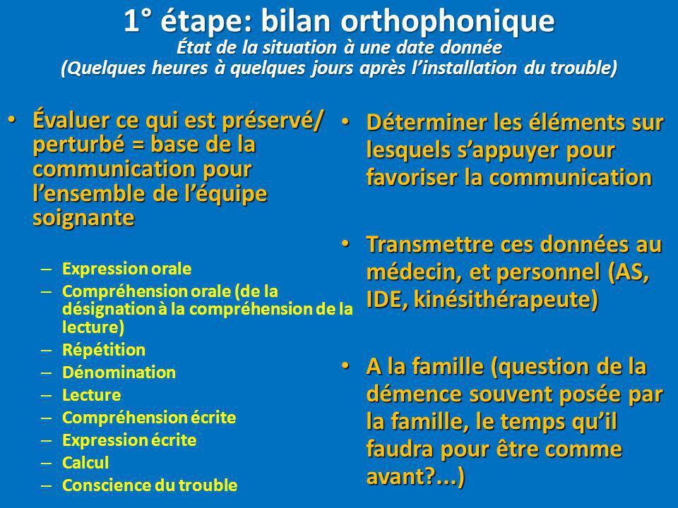 1° étape: bilan orthophonique